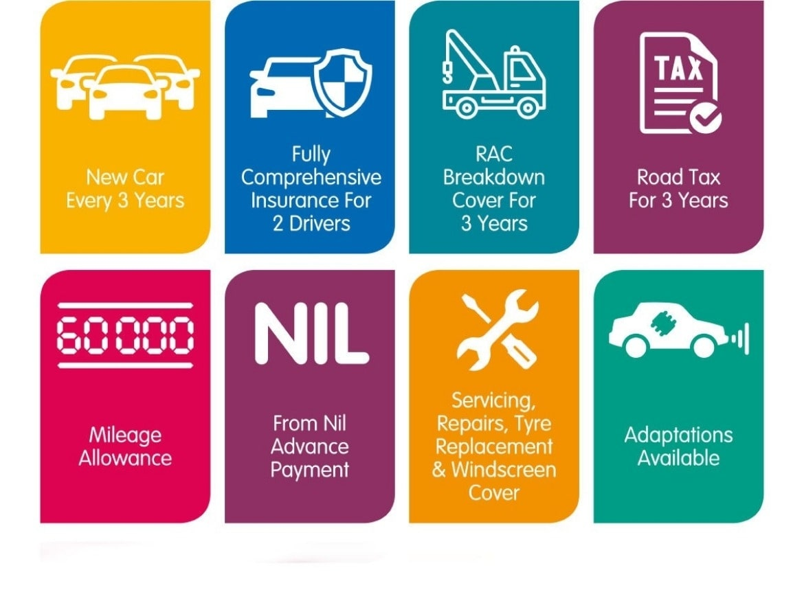 Motability Whats Included