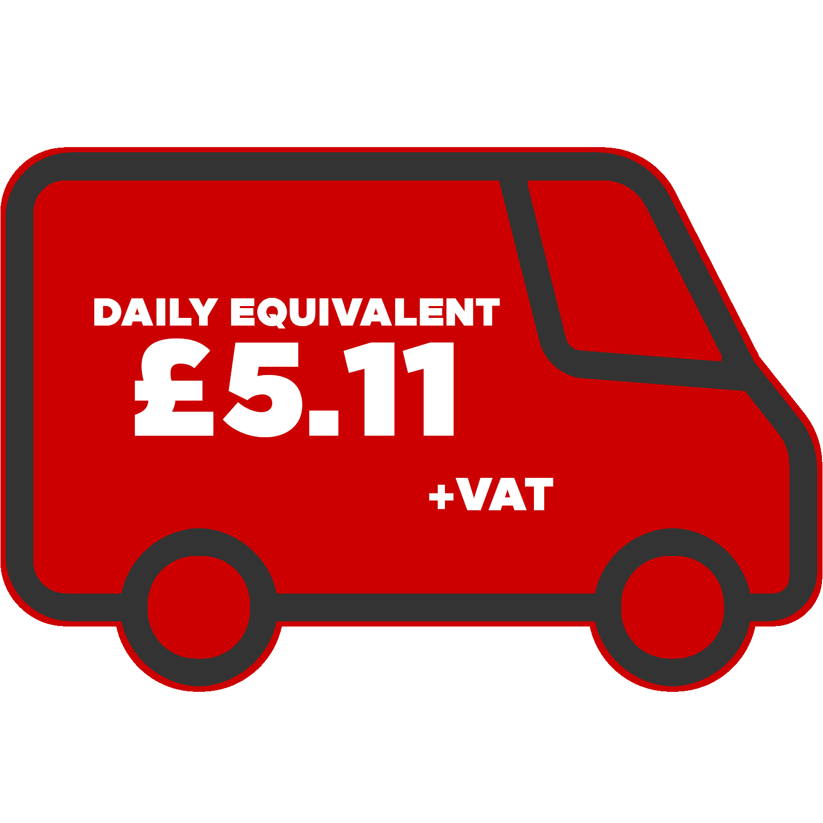 Vauxhall Combo Sportive Daily Cost