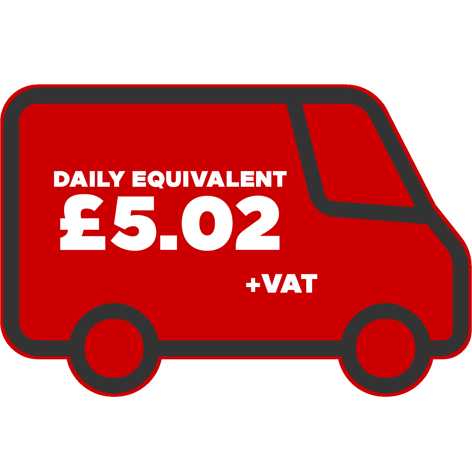 Vauxhall Combo Sportive 10k Daily Cost